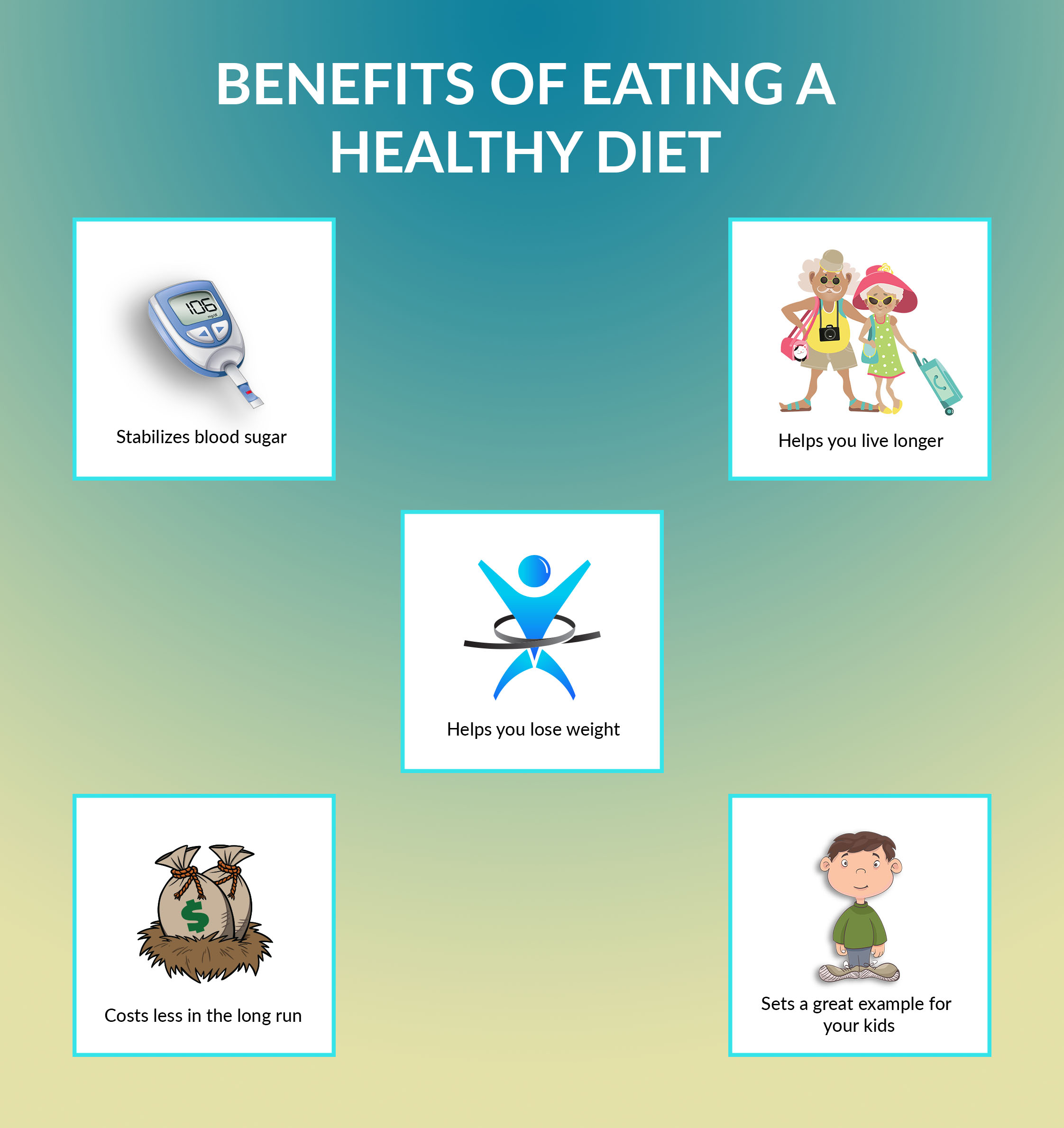The benefits of having a balanced healthy diet