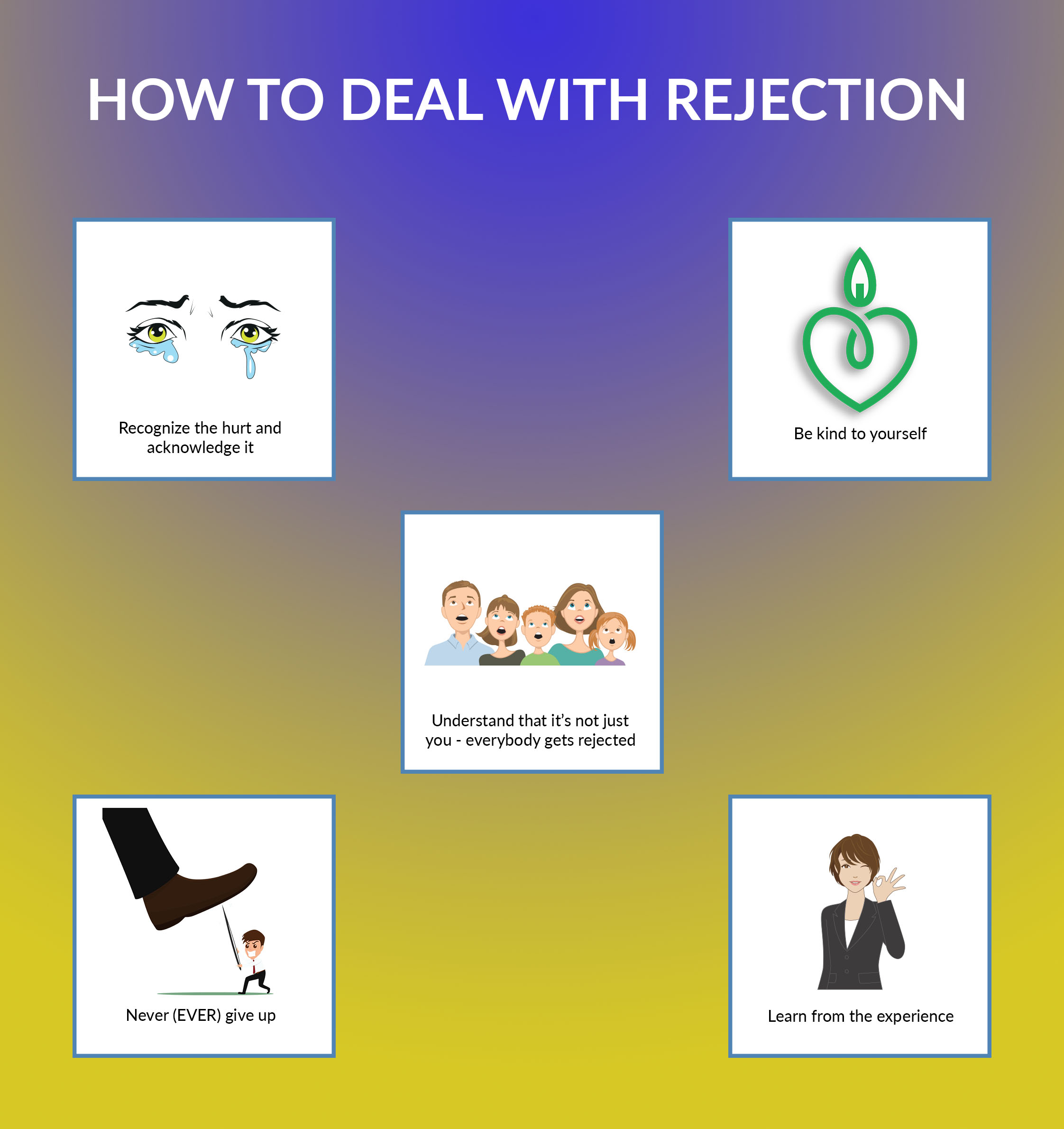 How to deal with rejection while hookup