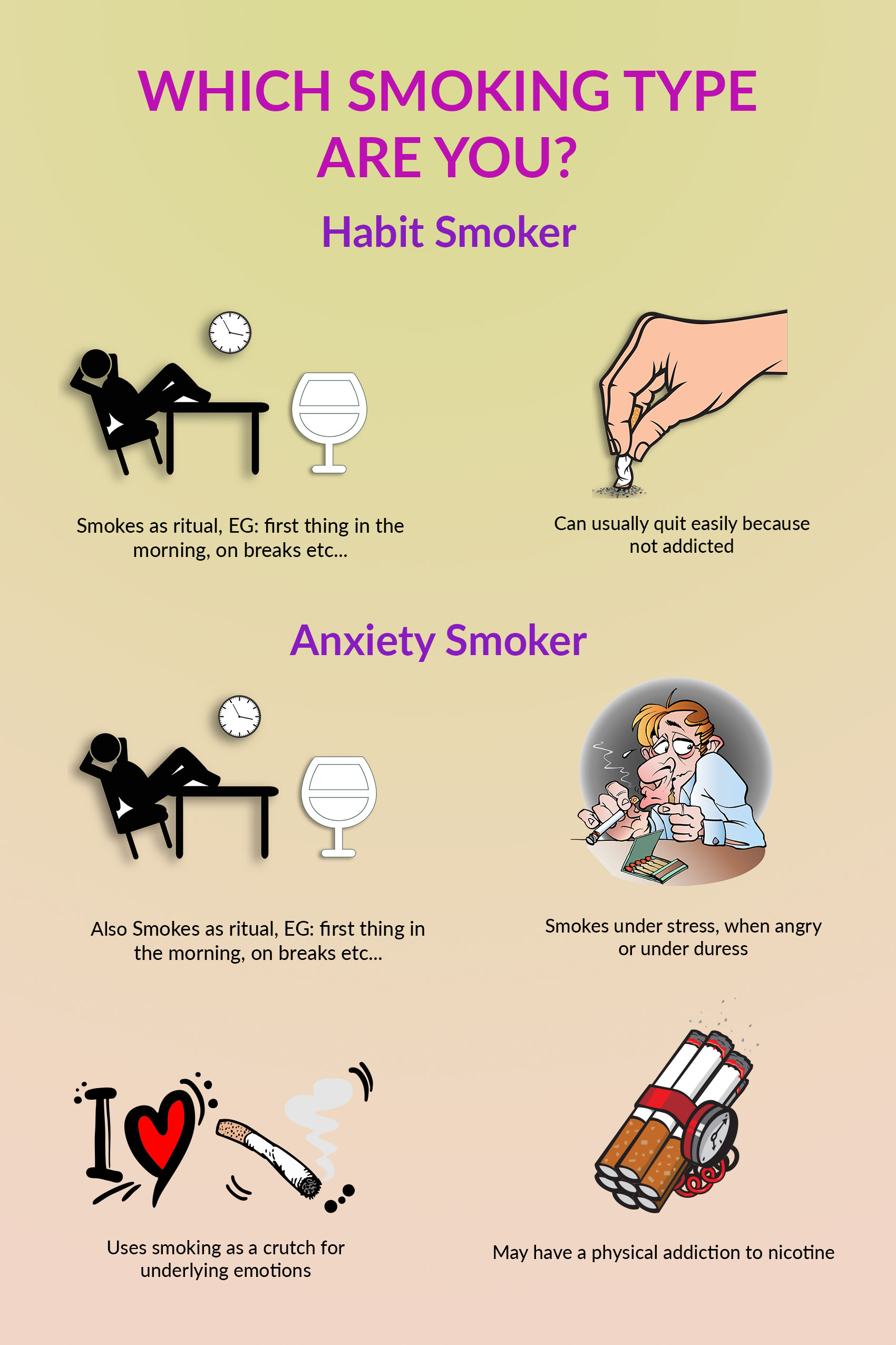 Learn the difference between the two types of smoker