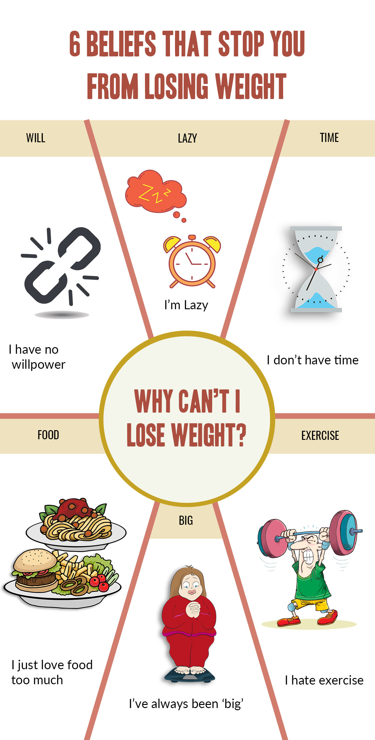 our hypnotherapist explains the specific subconscious beliefs that hinder weight loss