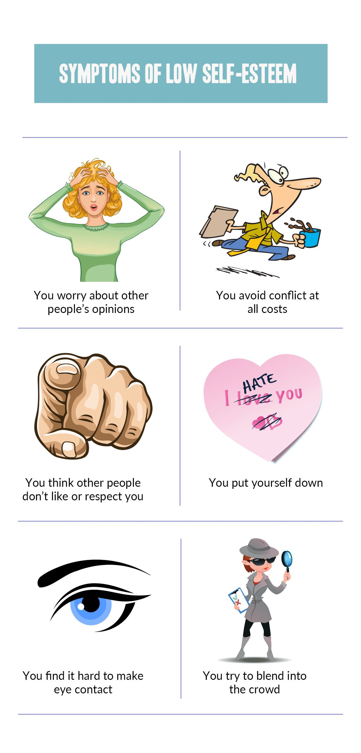 how to diagnose your own low self-esteem- an infographic from a professional hypnotherapist