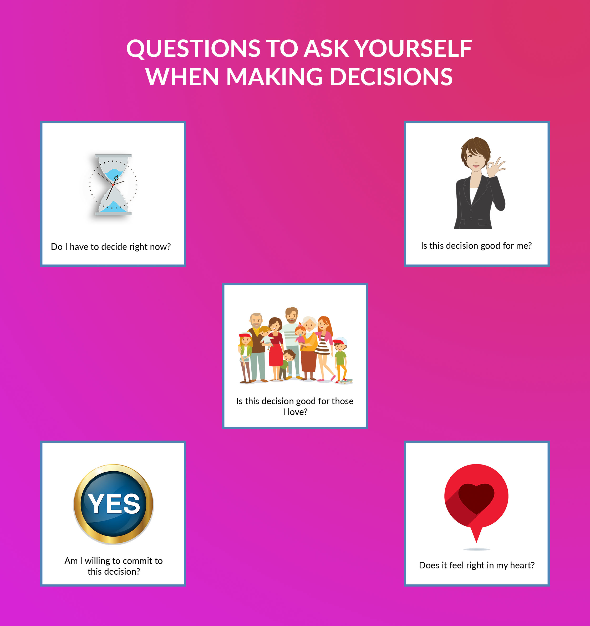 Things to ask yourself when you're deciding about something that is important